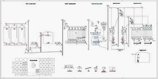 схема мини комбикормового завода