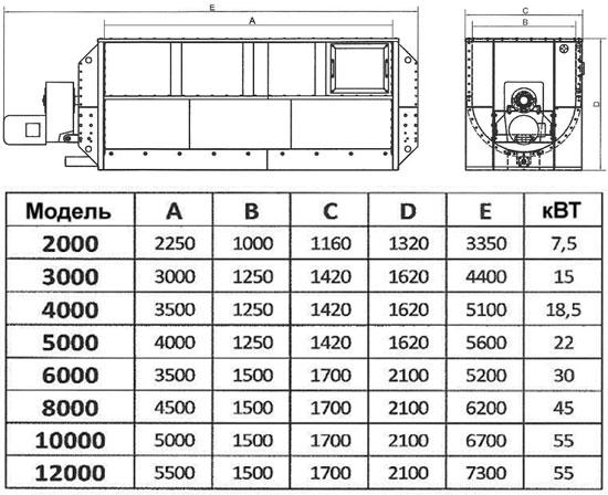 схема горизонтального смесителя