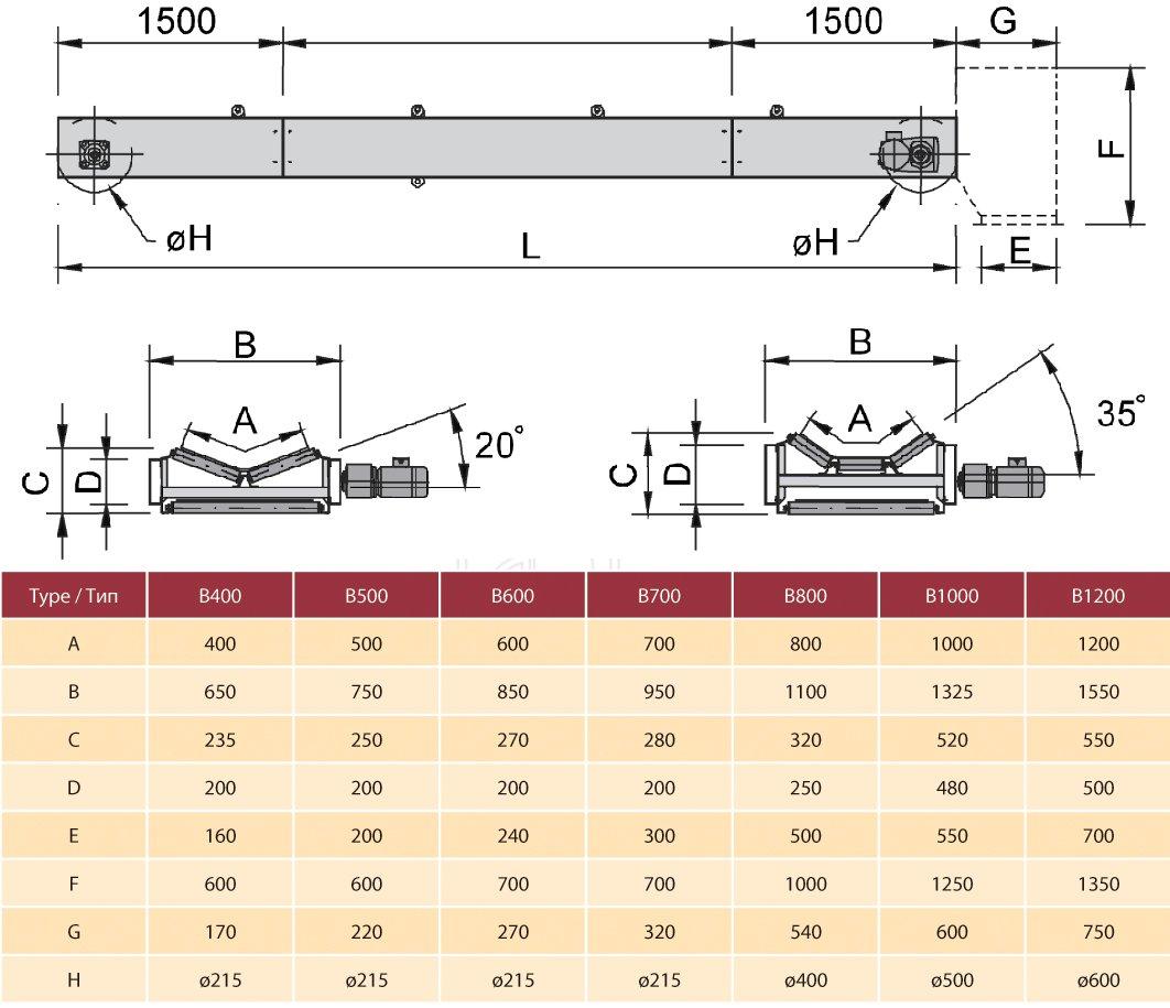 техническая характеристика ленточного конвейера